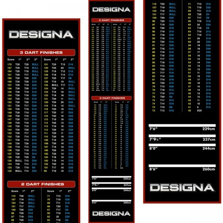 Designa Dart Mat Checkout - Koberec k terči - Red